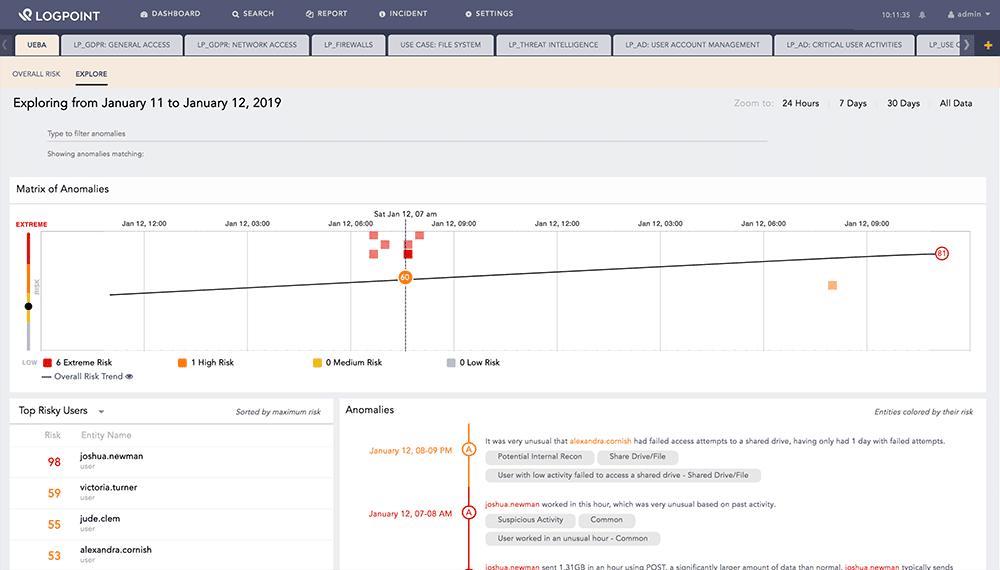 LogPoint UEBA Explore Dashboard Screen