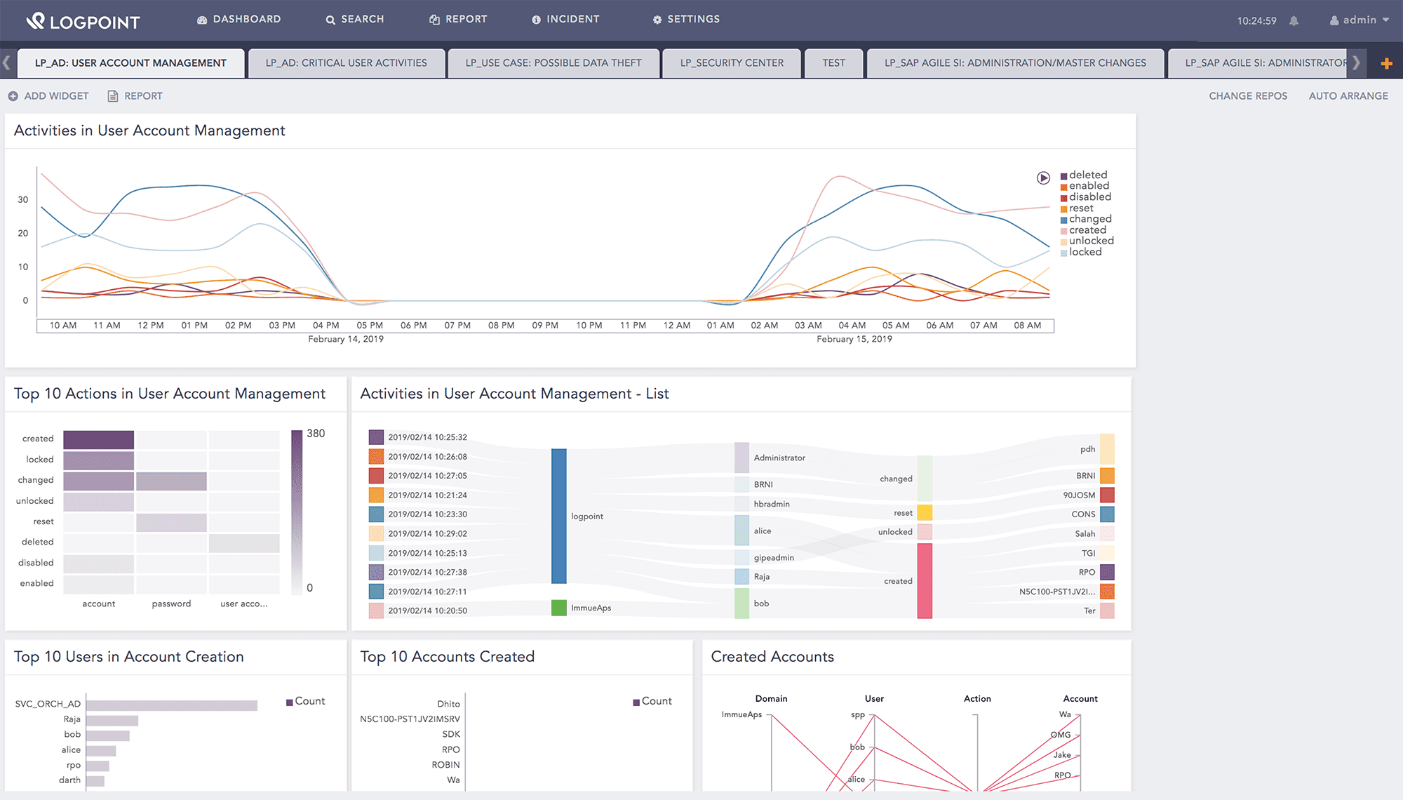 LogPoint AD User Management Dashboard