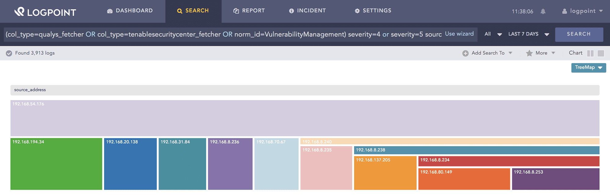 LogPoint SIEM Dashboard Identification of Vulnerable Sources